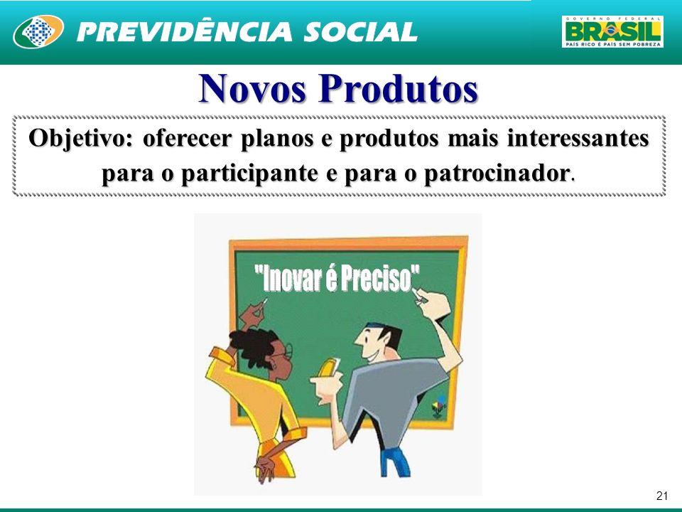 21 Novos Produtos Objetivo: oferecer planos e produtos mais interessantes para o participante e para o patrocinador.