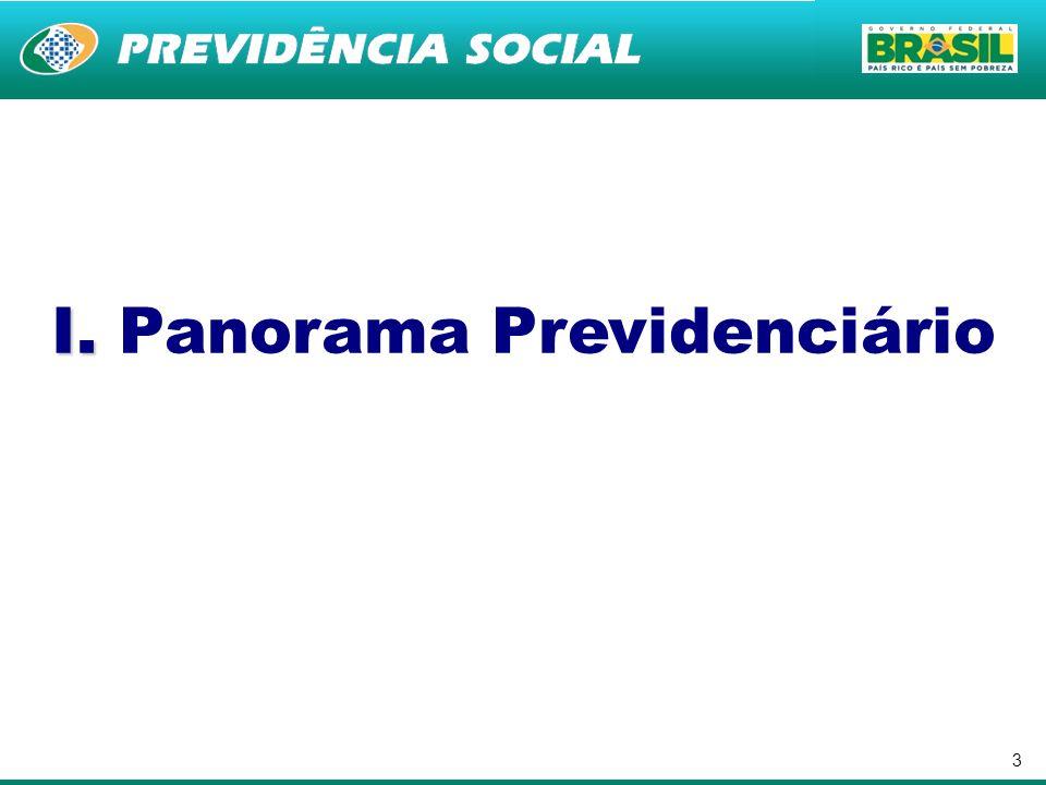 3 I. I. Panorama Previdenciário