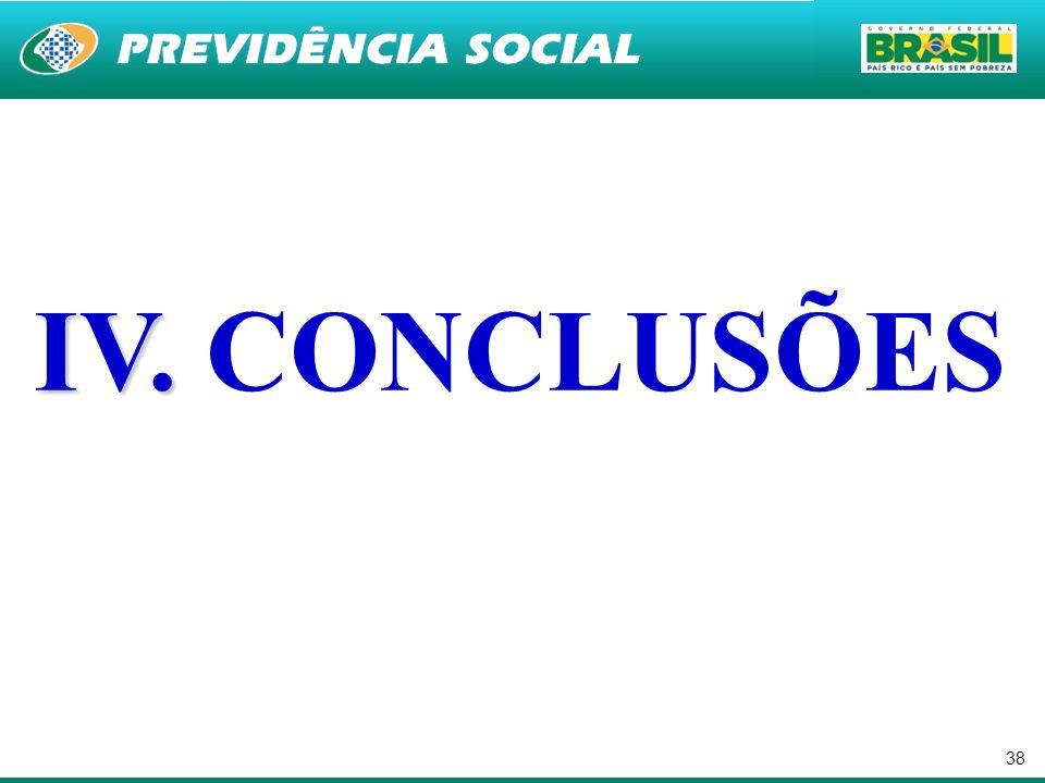 38 IV. CONCLUSÕES