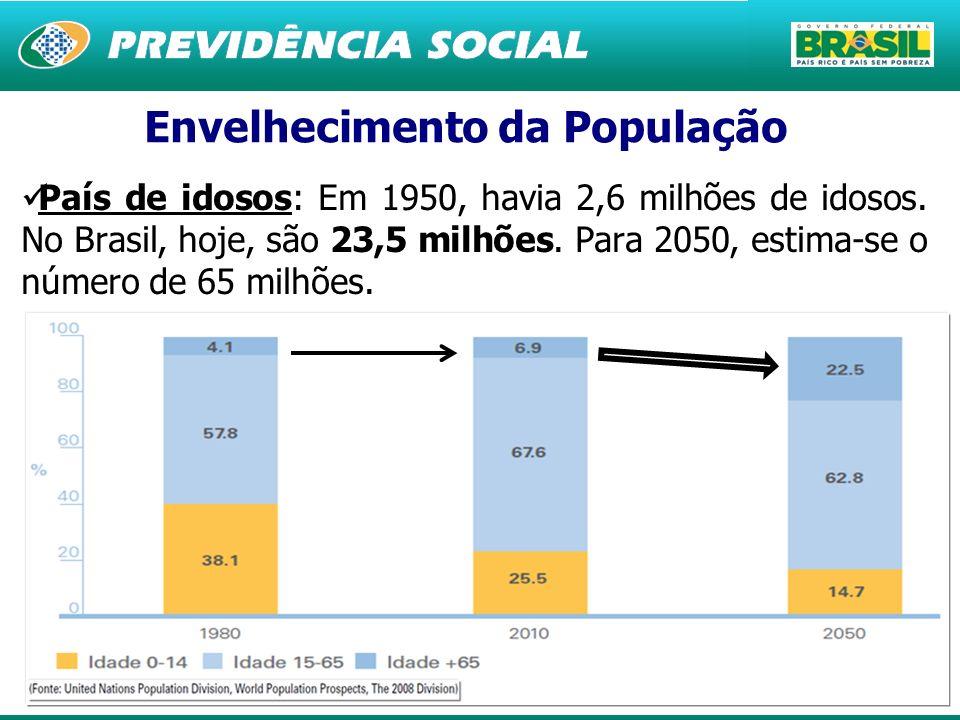 4 Envelhecimento da População País de idosos: Em 1950, havia 2,6 milhões de idosos. No Brasil, hoje, são 23,5 milhões. Para 2050, estima-se o número d
