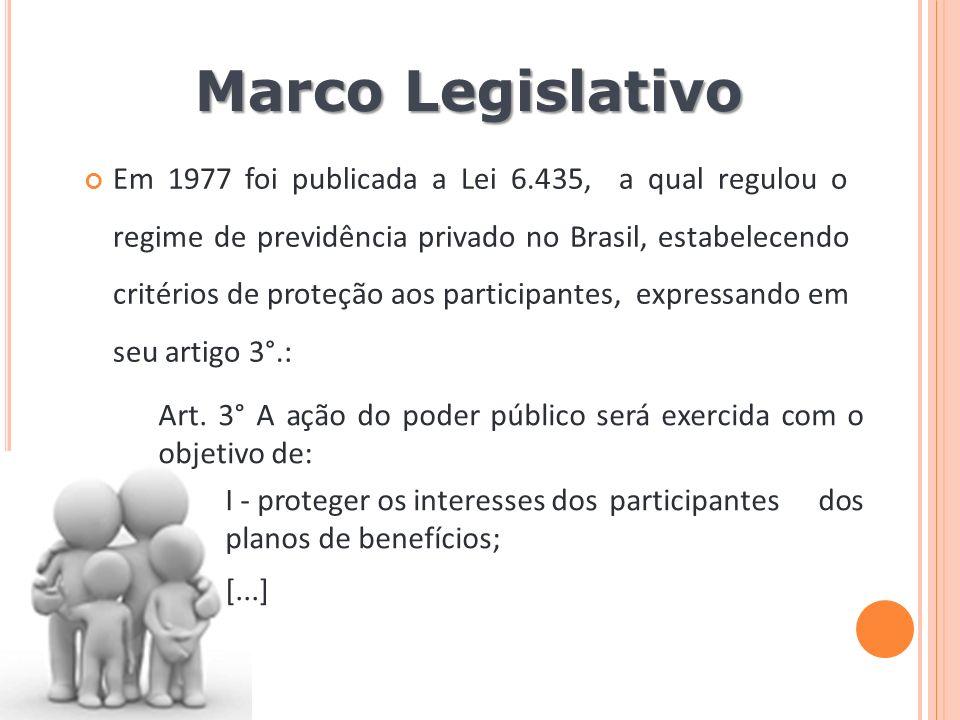 Em 1977 foi publicada a Lei 6.435, a qual regulou o regime de previdência privado no Brasil, estabelecendo critérios de proteção aos participantes, ex