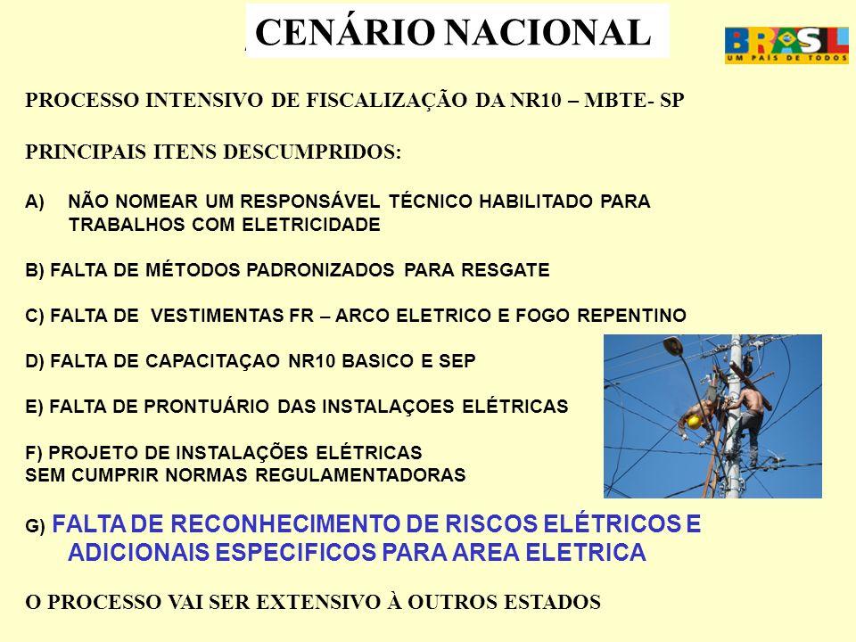 APOSENTADORIA ESPECIAL CENÁRIO NACIONAL PROCESSO INTENSIVO DE FISCALIZAÇÃO DA NR10 – MBTE- SP PRINCIPAIS ITENS DESCUMPRIDOS: A)NÃO NOMEAR UM RESPONSÁV