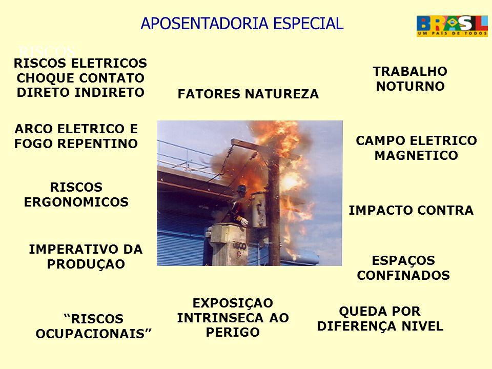 APOSENTADORIA ESPECIAL RISCOS RISCOS ELETRICOS CHOQUE CONTATO DIRETO INDIRETO ARCO ELETRICO E FOGO REPENTINO RISCOS ERGONOMICOS IMPERATIVO DA PRODUÇAO
