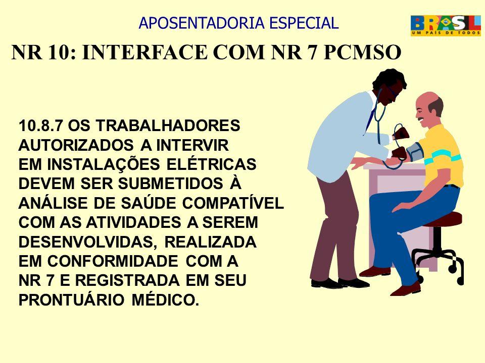 APOSENTADORIA ESPECIAL Final apuração Eletrobrás