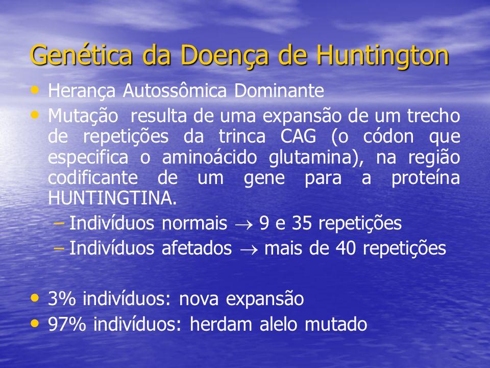 Herança Autossômica Dominante Mutação resulta de uma expansão de um trecho de repetições da trinca CAG (o códon que especifica o aminoácido glutamina), na região codificante de um gene para a proteína HUNTINGTINA.