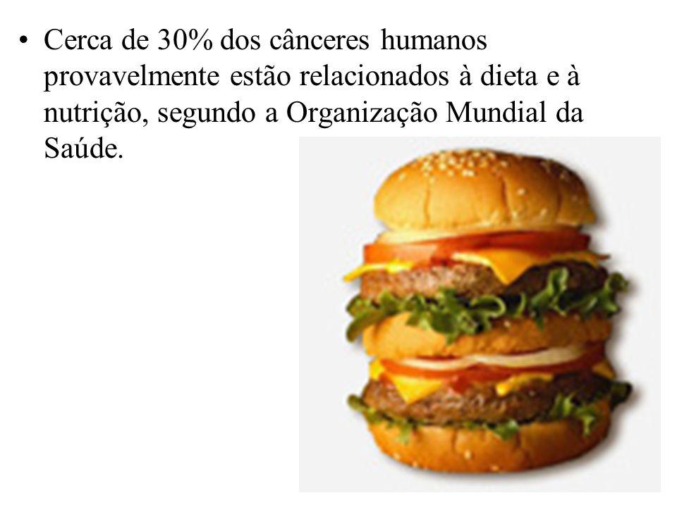 Há diversos estudos que mostram a relação entre o consumo de certos alimentos e o risco de câncer.