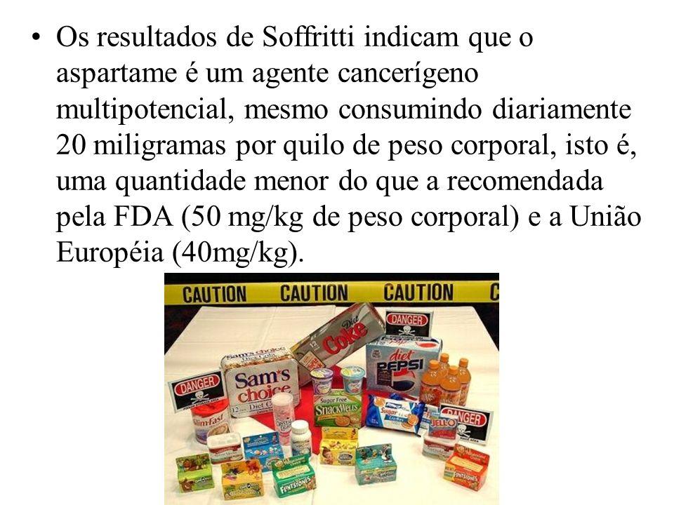 Os resultados de Soffritti indicam que o aspartame é um agente cancerígeno multipotencial, mesmo consumindo diariamente 20 miligramas por quilo de pes