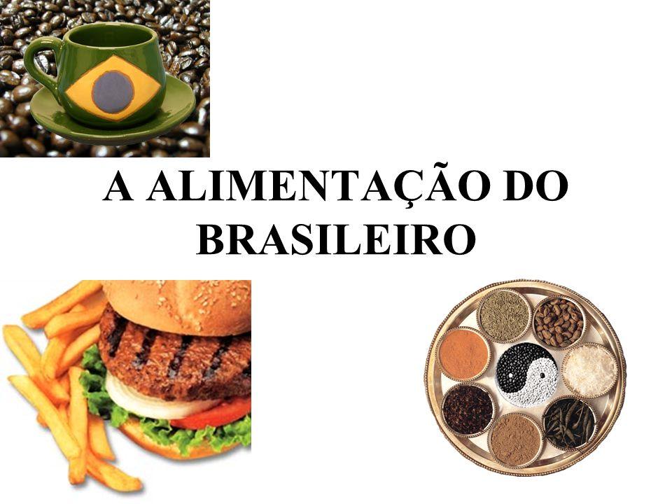 No Brasil, observa-se que os tipos de câncer que se relacionam aos hábitos alimentares estão entre as seis primeiras causas de mortalidade por câncer.