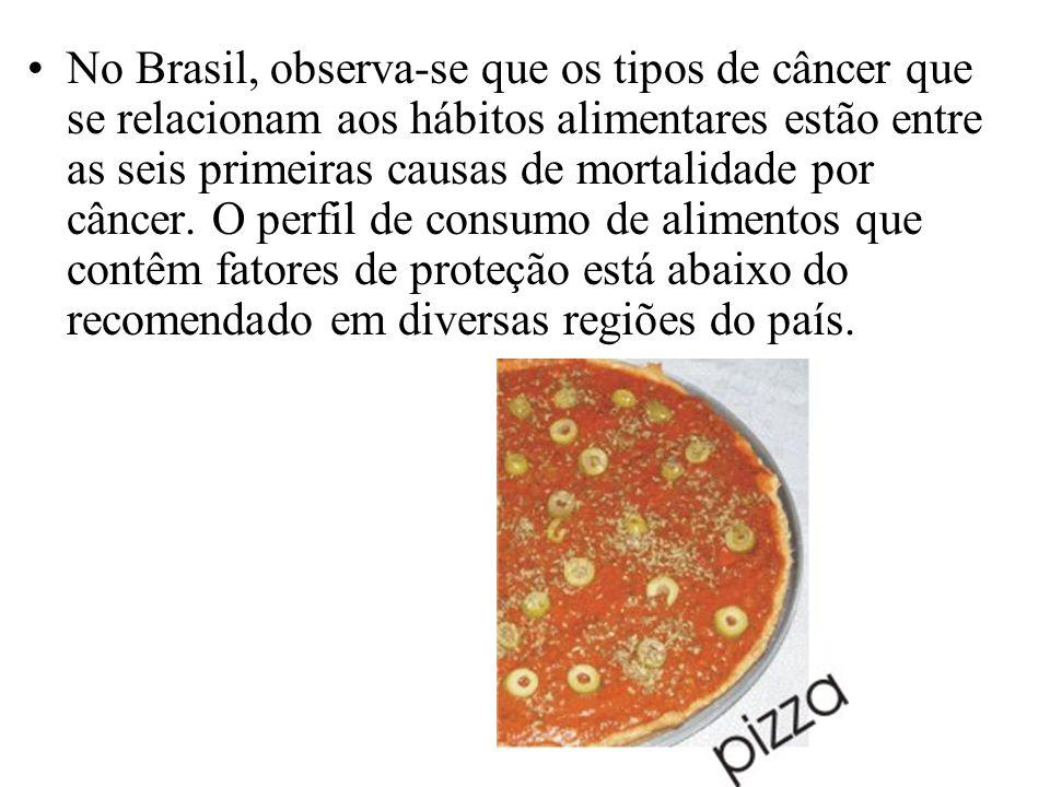 A alimentação do brasileiro piorou nos últimos 30 anos.
