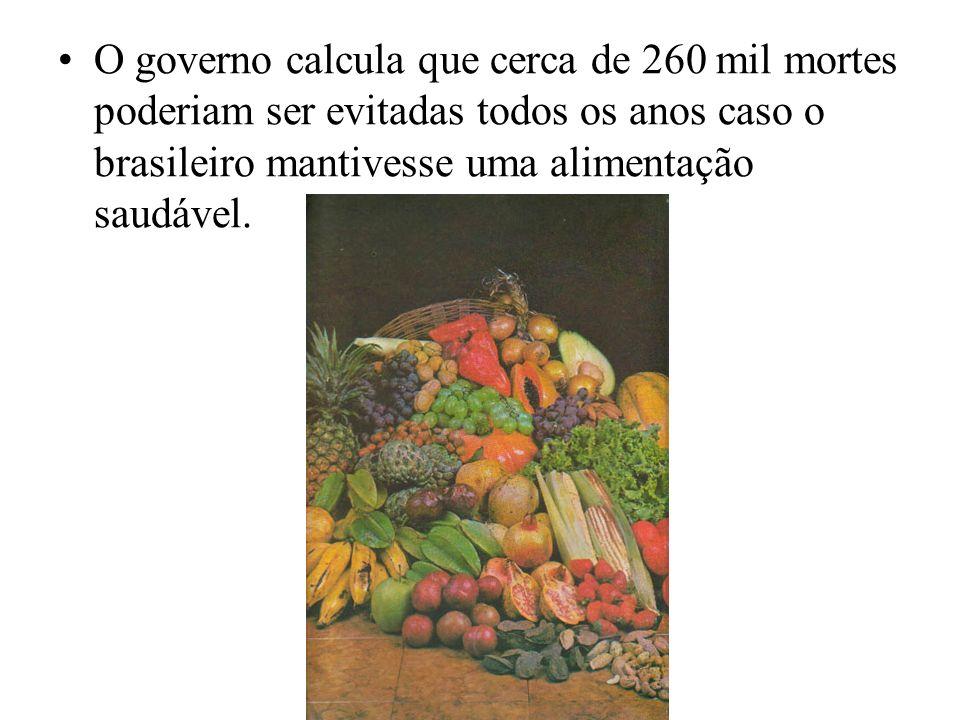 A ingestão de fibras é baixa no Brasil, onde se observa coincidentemente, uma significativa freqüência de câncer de cólon e reto.