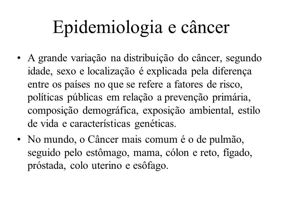 Na estimativa mais recente de 2001 e 2002, segundo o gênero do tumor e local, os mais prevalentes no Brasil, em ordem decrescente, são: 1-Pele sem melanoma; 9-cólon e reto; 2-pele com melanoma;10- esôfago; 3-mama;11- leucemias.