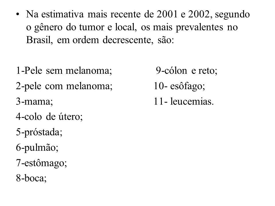 Na estimativa mais recente de 2001 e 2002, segundo o gênero do tumor e local, os mais prevalentes no Brasil, em ordem decrescente, são: 1-Pele sem mel