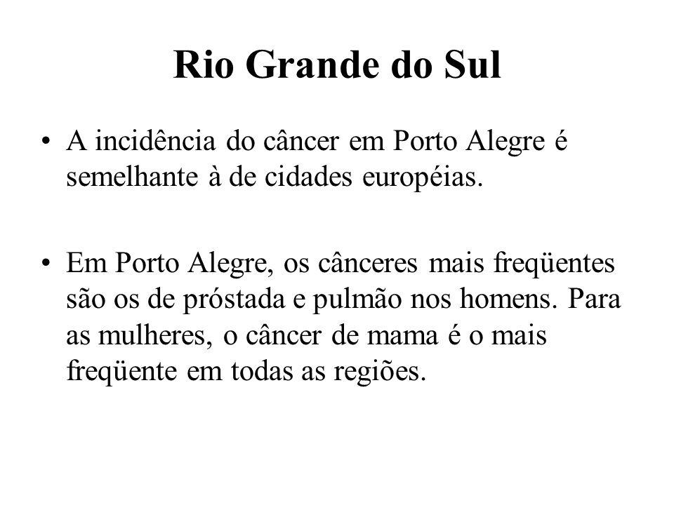 Rio Grande do Sul A incidência do câncer em Porto Alegre é semelhante à de cidades européias. Em Porto Alegre, os cânceres mais freqüentes são os de p