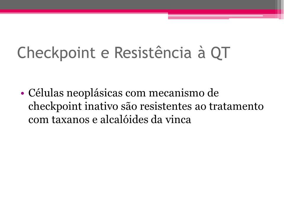 Checkpoint e Resistência à QT Células neoplásicas com mecanismo de checkpoint inativo são resistentes ao tratamento com taxanos e alcalóides da vinca
