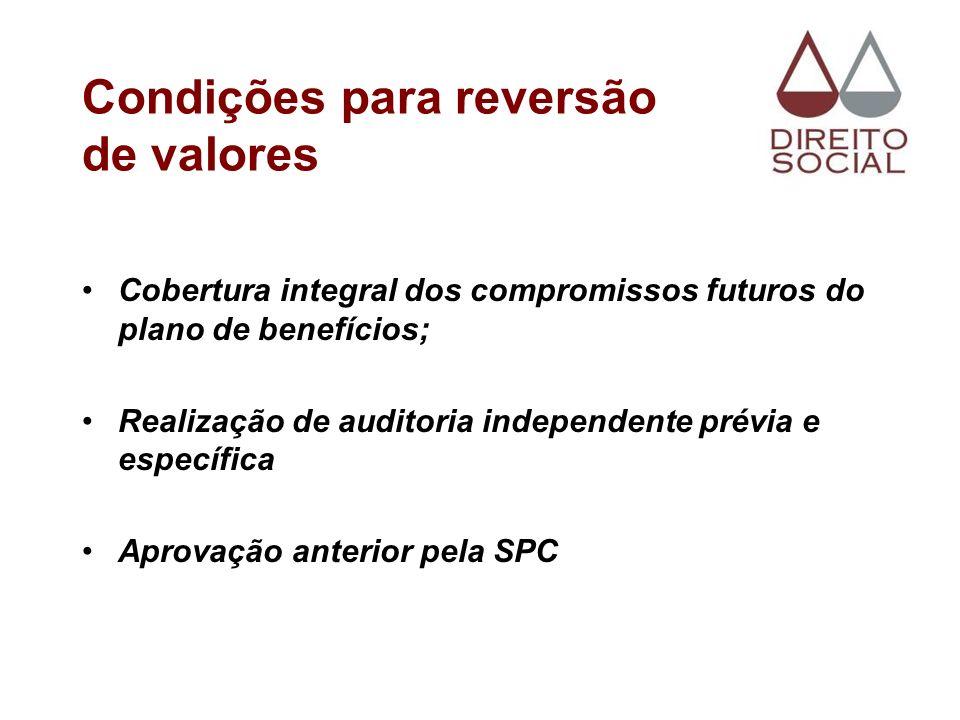 Condições para reversão de valores Cobertura integral dos compromissos futuros do plano de benefícios; Realização de auditoria independente prévia e e