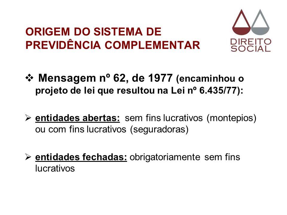 ORIGEM DO SISTEMA DE PREVIDÊNCIA COMPLEMENTAR Mensagem nº 62, de 1977 (encaminhou o projeto de lei que resultou na Lei nº 6.435/77): entidades abertas
