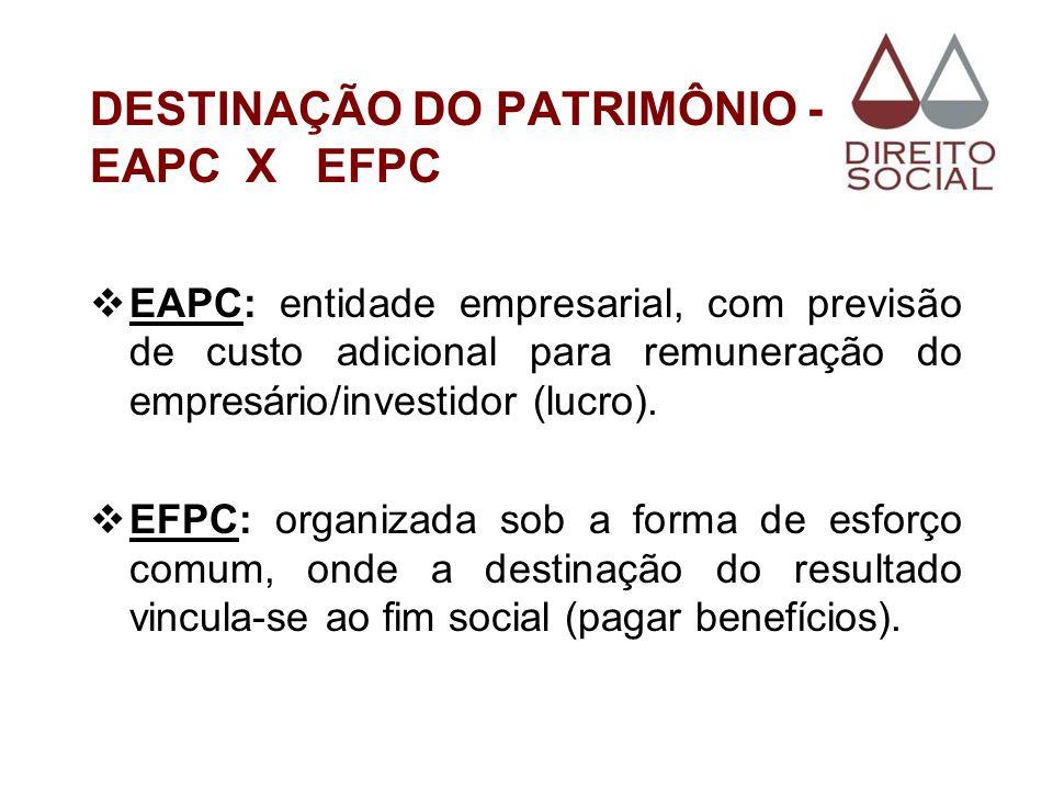 DESTINAÇÃO DO PATRIMÔNIO DOS FUNDOS DE PENSÃO Lei Complementar nº 109/2001; Art.