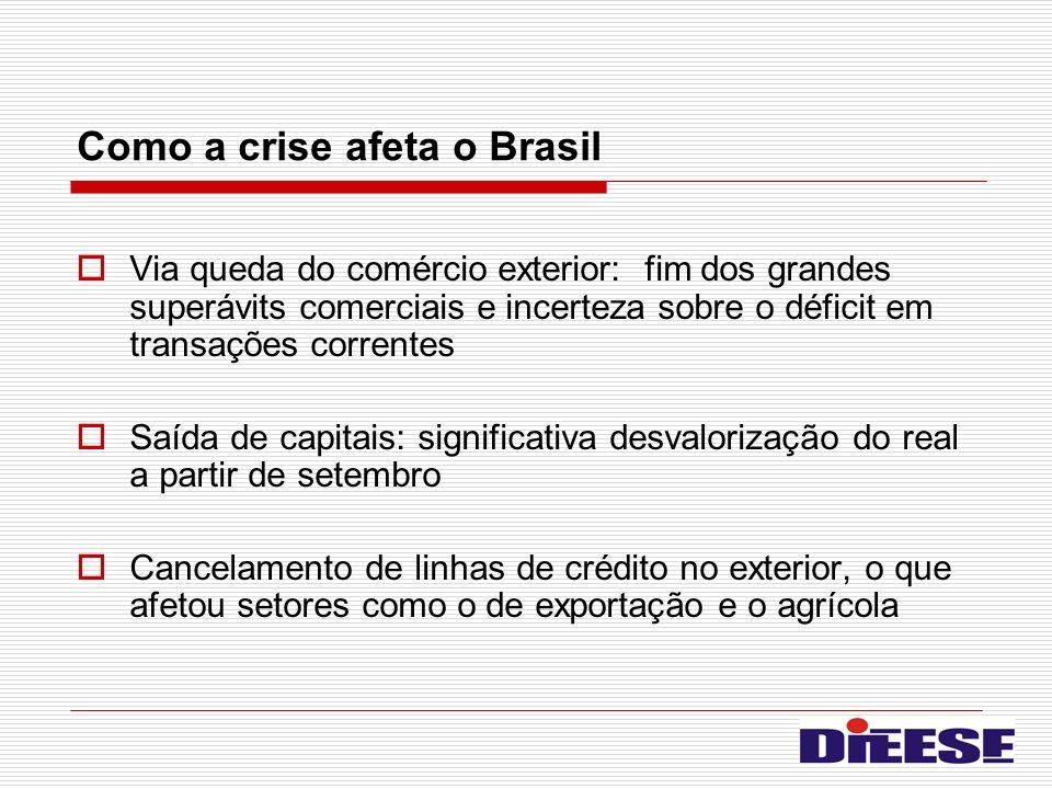 Como a crise afeta o Brasil Via queda do comércio exterior: fim dos grandes superávits comerciais e incerteza sobre o déficit em transações correntes