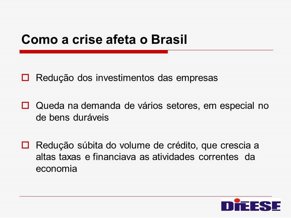 Como a crise afeta o Brasil Redução dos investimentos das empresas Queda na demanda de vários setores, em especial no de bens duráveis Redução súbita