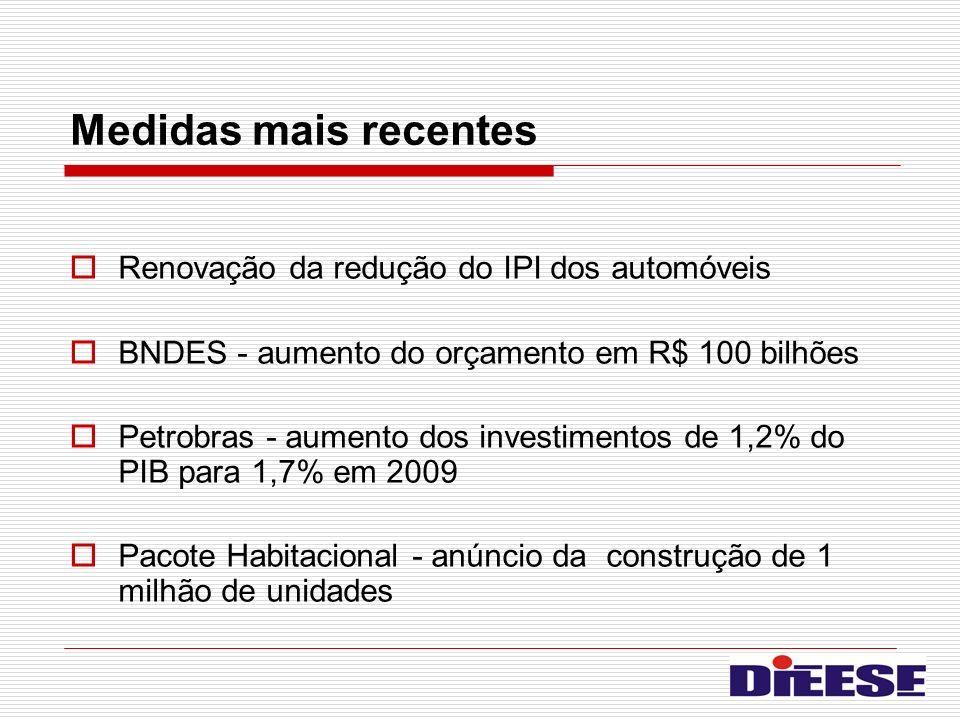 Medidas mais recentes Renovação da redução do IPI dos automóveis BNDES - aumento do orçamento em R$ 100 bilhões Petrobras - aumento dos investimentos