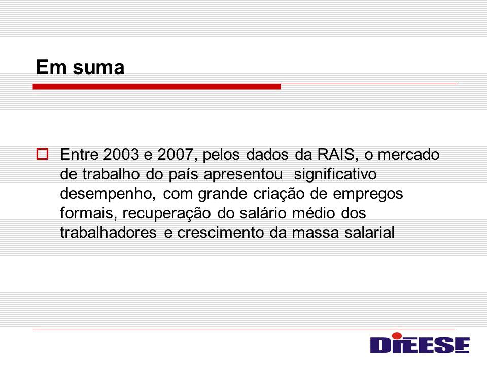 Em suma Entre 2003 e 2007, pelos dados da RAIS, o mercado de trabalho do país apresentou significativo desempenho, com grande criação de empregos form