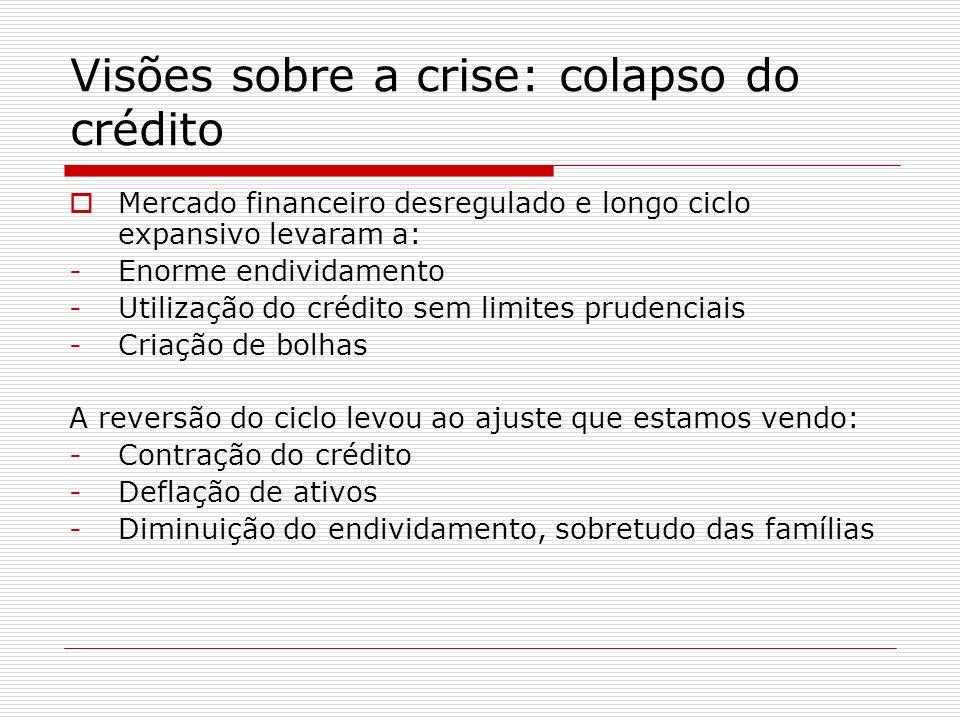 Visões sobre a crise: colapso do crédito Mercado financeiro desregulado e longo ciclo expansivo levaram a: -Enorme endividamento -Utilização do crédit