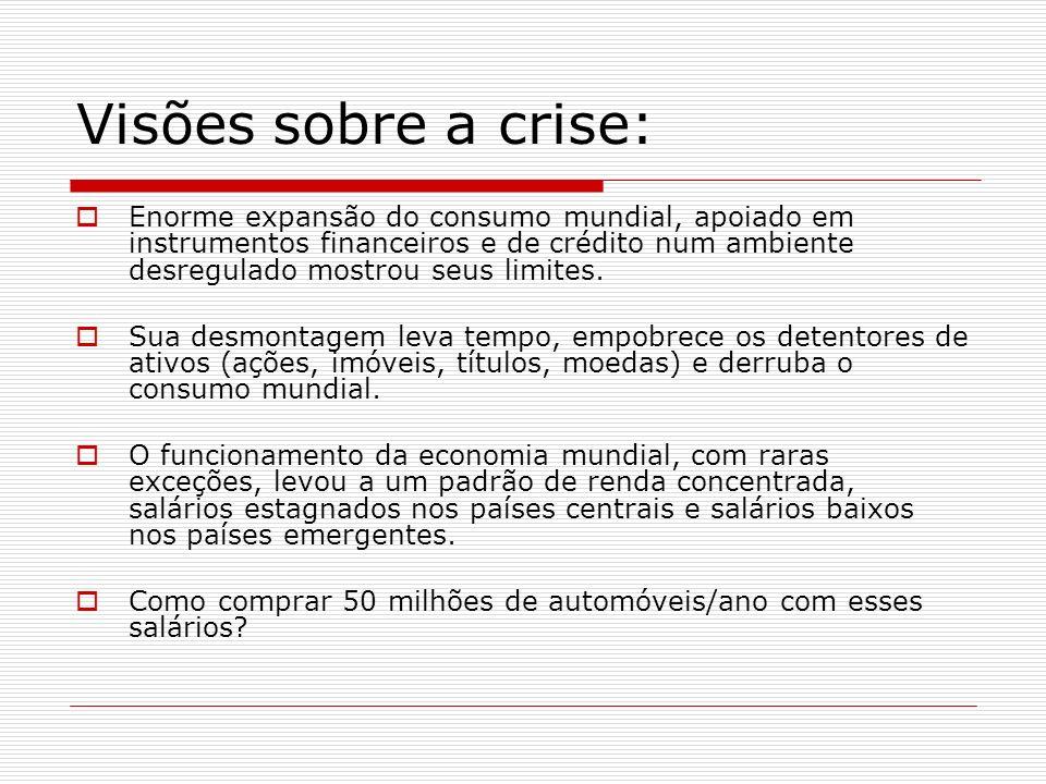 Como a crise afeta o Brasil Redução dos investimentos das empresas Queda na demanda de vários setores, em especial no de bens duráveis Redução súbita do volume de crédito, que crescia a altas taxas e financiava as atividades correntes da economia
