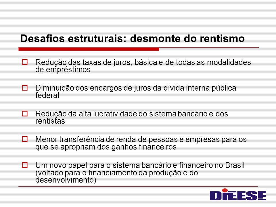 Desafios estruturais: desmonte do rentismo Redução das taxas de juros, básica e de todas as modalidades de empréstimos Diminuição dos encargos de juro
