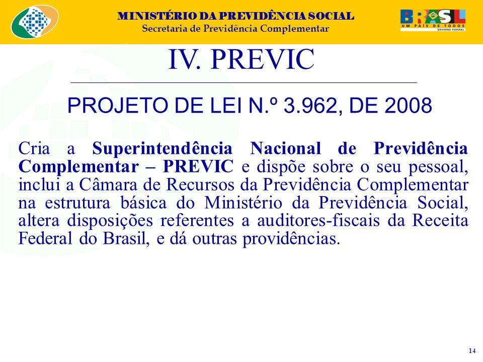 MINISTÉRIO DA PREVIDÊNCIA SOCIAL Secretaria de Previdência Complementar Cria a Superintendência Nacional de Previdência Complementar – PREVIC e dispõe sobre o seu pessoal, inclui a Câmara de Recursos da Previdência Complementar na estrutura básica do Ministério da Previdência Social, altera disposições referentes a auditores-fiscais da Receita Federal do Brasil, e dá outras providências.