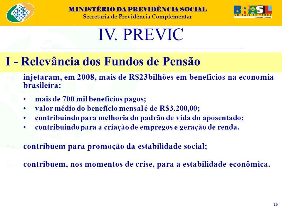 MINISTÉRIO DA PREVIDÊNCIA SOCIAL Secretaria de Previdência Complementar I - Relevância dos Fundos de Pensão –injetaram, em 2008, mais de R$23bilhões em benefícios na economia brasileira: mais de 700 mil benefícios pagos; valor médio do benefício mensal é de R$3.200,00; contribuindo para melhoria do padrão de vida do aposentado; contribuindo para a criação de empregos e geração de renda.