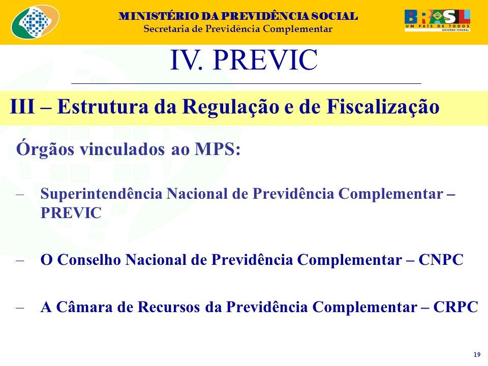 MINISTÉRIO DA PREVIDÊNCIA SOCIAL Secretaria de Previdência Complementar III – Estrutura da Regulação e de Fiscalização Órgãos vinculados ao MPS: –Superintendência Nacional de Previdência Complementar – PREVIC –O Conselho Nacional de Previdência Complementar – CNPC –A Câmara de Recursos da Previdência Complementar – CRPC IV.