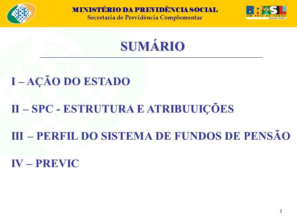 MINISTÉRIO DA PREVIDÊNCIA SOCIAL Secretaria de Previdência Complementar III.