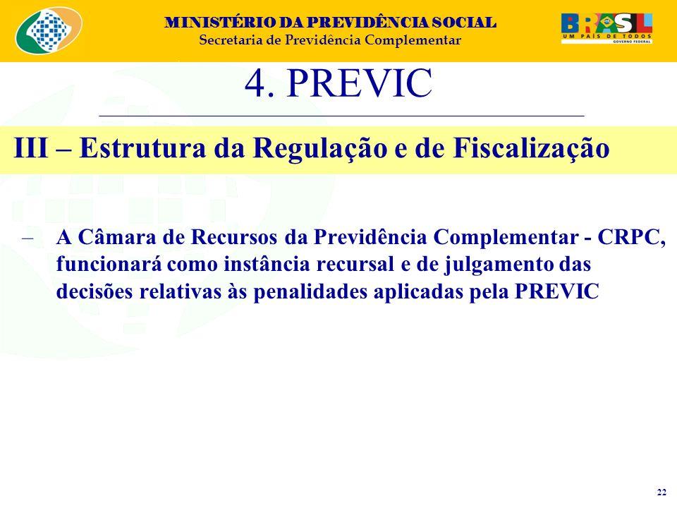 MINISTÉRIO DA PREVIDÊNCIA SOCIAL Secretaria de Previdência Complementar III – Estrutura da Regulação e de Fiscalização –A Câmara de Recursos da Previdência Complementar - CRPC, funcionará como instância recursal e de julgamento das decisões relativas às penalidades aplicadas pela PREVIC 4.