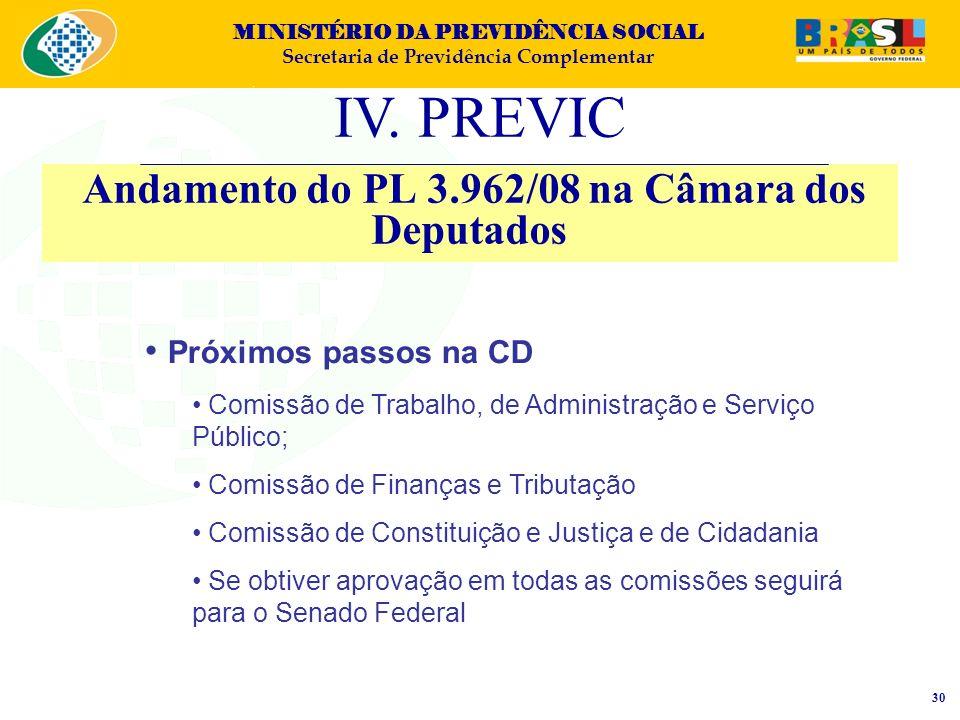 MINISTÉRIO DA PREVIDÊNCIA SOCIAL Secretaria de Previdência Complementar Andamento do PL 3.962/08 na Câmara dos Deputados IV.