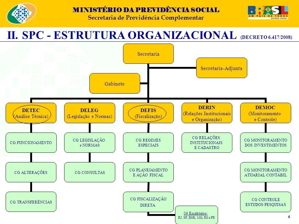 MINISTÉRIO DA PREVIDÊNCIA SOCIAL Secretaria de Previdência Complementar II.