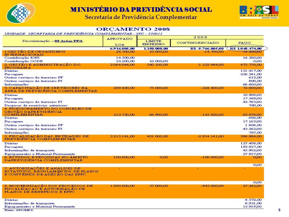 MINISTÉRIO DA PREVIDÊNCIA SOCIAL Secretaria de Previdência Complementar 8