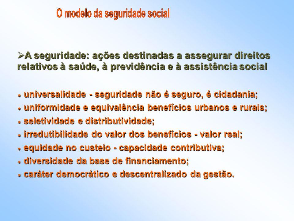 ESTRUTURA DO SISTEMA PREVIDENCIÁRIO BRASILEIRO TRABALHADORES DO SETOR PRIVADO E FUNCIONÁRIOS PÚBLICOS CELETISTAS Obrigatório, nacional, público, subsídios sociais, benefício definido: teto de R$ 3.038,99 Admite Fundo de Previdência Complementar PREVIDÊNCIA COMPLEMENTAR Optativa, administrada por fundos de pensão abertos ou fechados FUNCIONÁRIOS PÚBLICOS ESTATUTÁRIOS Obrigatório, público, níveis federal, estadual e municipal, beneficio definido.