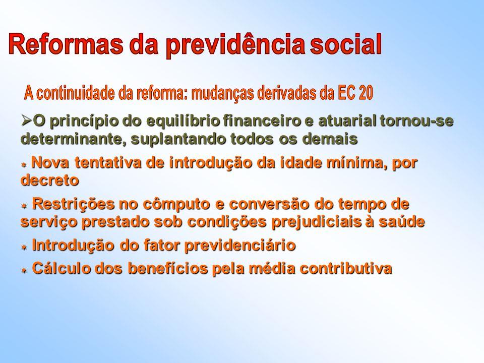 A reforma passou a exigir equilíbrio financeiro e atuarial A reforma passou a exigir equilíbrio financeiro e atuarial Introdução do conceito de tempo