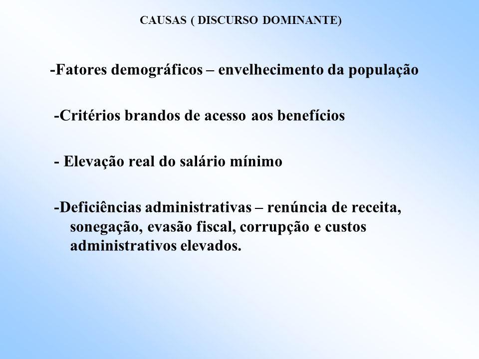 Reforma inevitável - Explosão fiscal: oriunda da necessidade de financiamento do RGPS e/ou critério estritamente fiscal -Obstáculo ao crescimento sustentado da economia: - Reduz o investimento público - Causa instabilidade de expectativas nos agentes do mercado financeiro - Reduz a competitividade dos produtos brasileiros no mercado internacional ( carga de contribuições sociais é muito elevada) - Reduz o emprego formal ( encargos sociais geram custos elevados de contratação)
