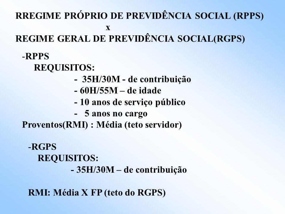 PROJETOS -EXTINÇÃO DO FATOR PREVIDENCIÁRIO -NOVO PBC(PERÍODO BÁSICO DE CÁLCULO) -IDADE MÍNIMA(GRADUAL)