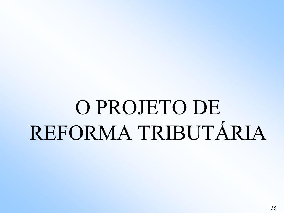 Análise da Seguridade Social 2007 (R$ Bilhões) I - RECEITAS2007 RECEITA PREVIDÊNCIARIA LÍQUIDA 140,41 COFINS 101,83 CPMF 36,38 CSLL33,64 PIS PASEP26,1