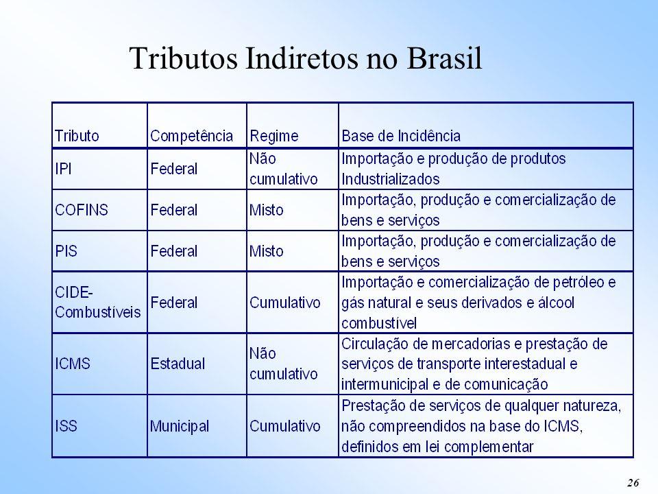 25 O PROJETO DE REFORMA TRIBUTÁRIA
