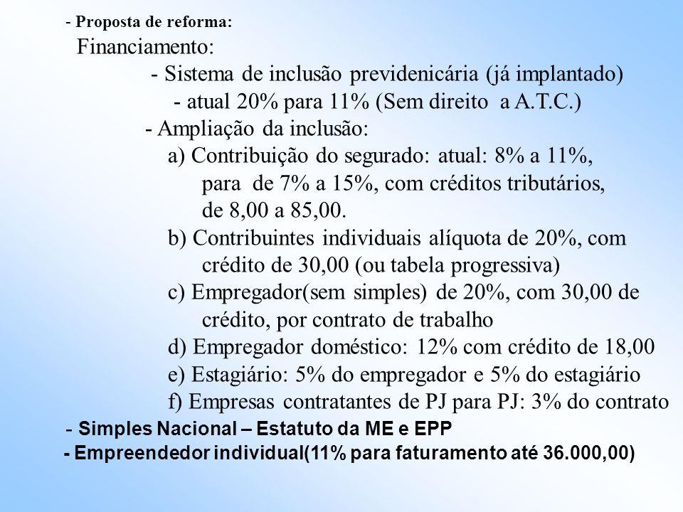 Emenda Jô Moraes/Rita Camata Manter a integridade do or ç amento do or ç amento seguridade social: contribui ç ões pr ó prias e base diversifica de fi