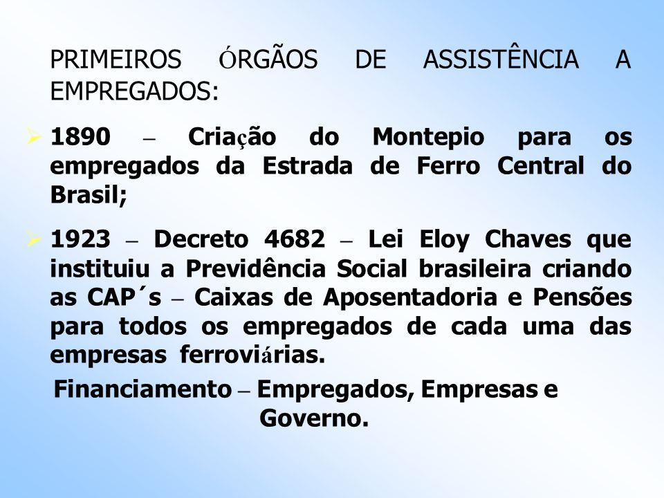 PRIMEIROS ÓRGÃOS DE ASSISTÊNCIA A EMPREGADOS: 1835 – Criação do Montepio Geral dos Servidores do Estado – associação mutualista com cotização dos part