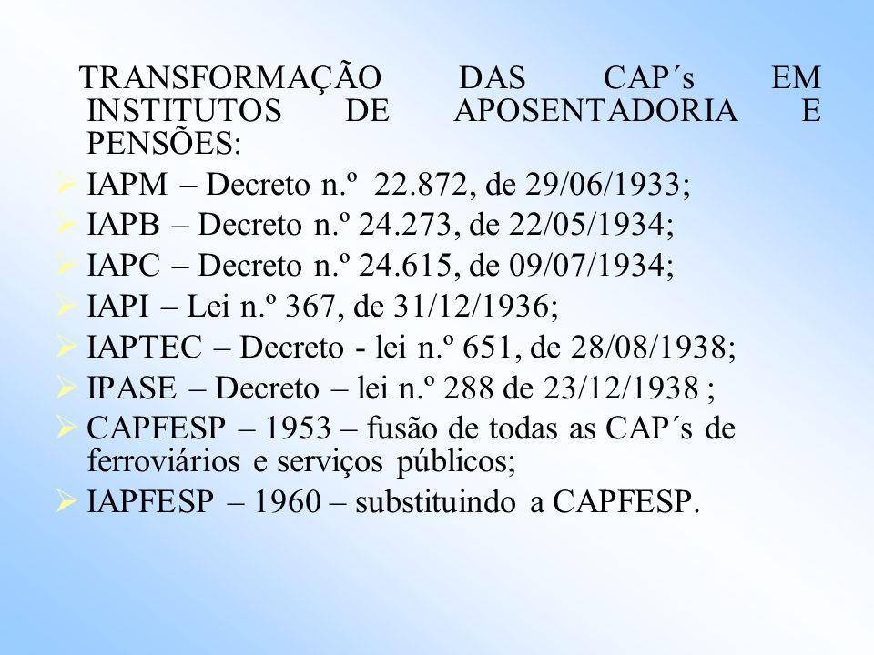 PRIMEIROS Ó RGÃOS DE ASSISTÊNCIA A EMPREGADOS: 1890 – Cria ç ão do Montepio para os empregados da Estrada de Ferro Central do Brasil; 1923 – Decreto 4