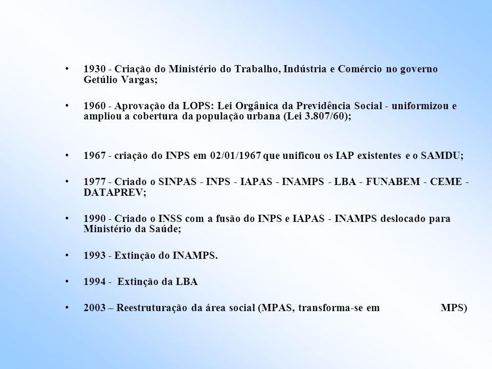 TRANSFORMAÇÃO DAS CAP´s EM INSTITUTOS DE APOSENTADORIA E PENSÕES: IAPM – Decreto n.º 22.872, de 29/06/1933; IAPB – Decreto n.º 24.273, de 22/05/1934; IAPC – Decreto n.º 24.615, de 09/07/1934; IAPI – Lei n.º 367, de 31/12/1936; IAPTEC – Decreto - lei n.º 651, de 28/08/1938; IPASE – Decreto – lei n.º 288 de 23/12/1938 ; CAPFESP – 1953 – fusão de todas as CAP´s de ferroviários e serviços públicos; IAPFESP – 1960 – substituindo a CAPFESP.