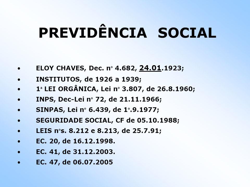 1930 - Criação do Ministério do Trabalho, Indústria e Comércio no governo Getúlio Vargas; 1960 - Aprovação da LOPS: Lei Orgânica da Previdência Social - uniformizou e ampliou a cobertura da população urbana (Lei 3.807/60); 1967 - criação do INPS em 02/01/1967 que unificou os IAP existentes e o SAMDU; 1977 - Criado o SINPAS - INPS - IAPAS - INAMPS - LBA - FUNABEM - CEME - DATAPREV; 1990 - Criado o INSS com a fusão do INPS e IAPAS - INAMPS deslocado para Ministério da Saúde; 1993 - Extinção do INAMPS.