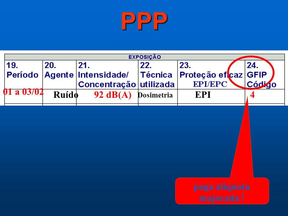 PPP 01 a 03/02 Ruído92 dB(A) Dosimetria EPI4 paga alíquota majorada !