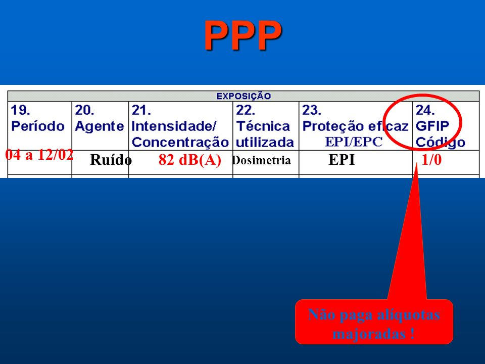 PPP 04 a 12/02 Ruído82 dB(A) Dosimetria EPI1/0 Não paga alíquotas majoradas !