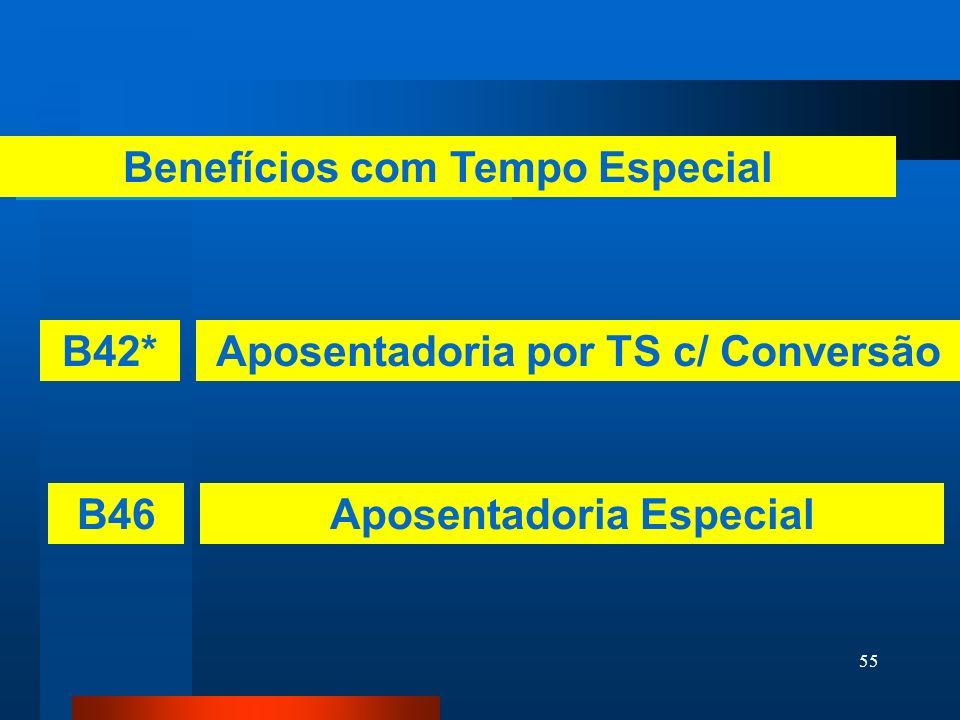 55 Benefícios com Tempo Especial B42*Aposentadoria por TS c/ Conversão B46Aposentadoria Especial
